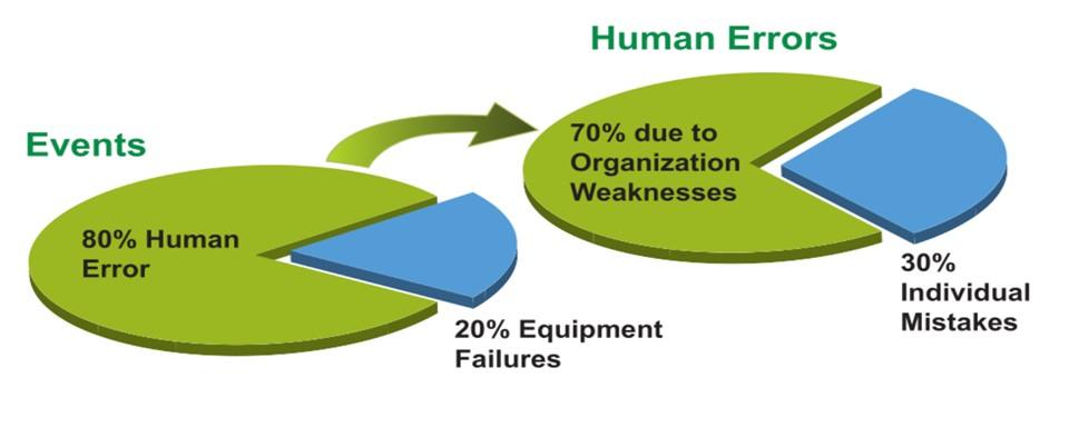 Event-Causes-Human-vs.-Equipment.jpg