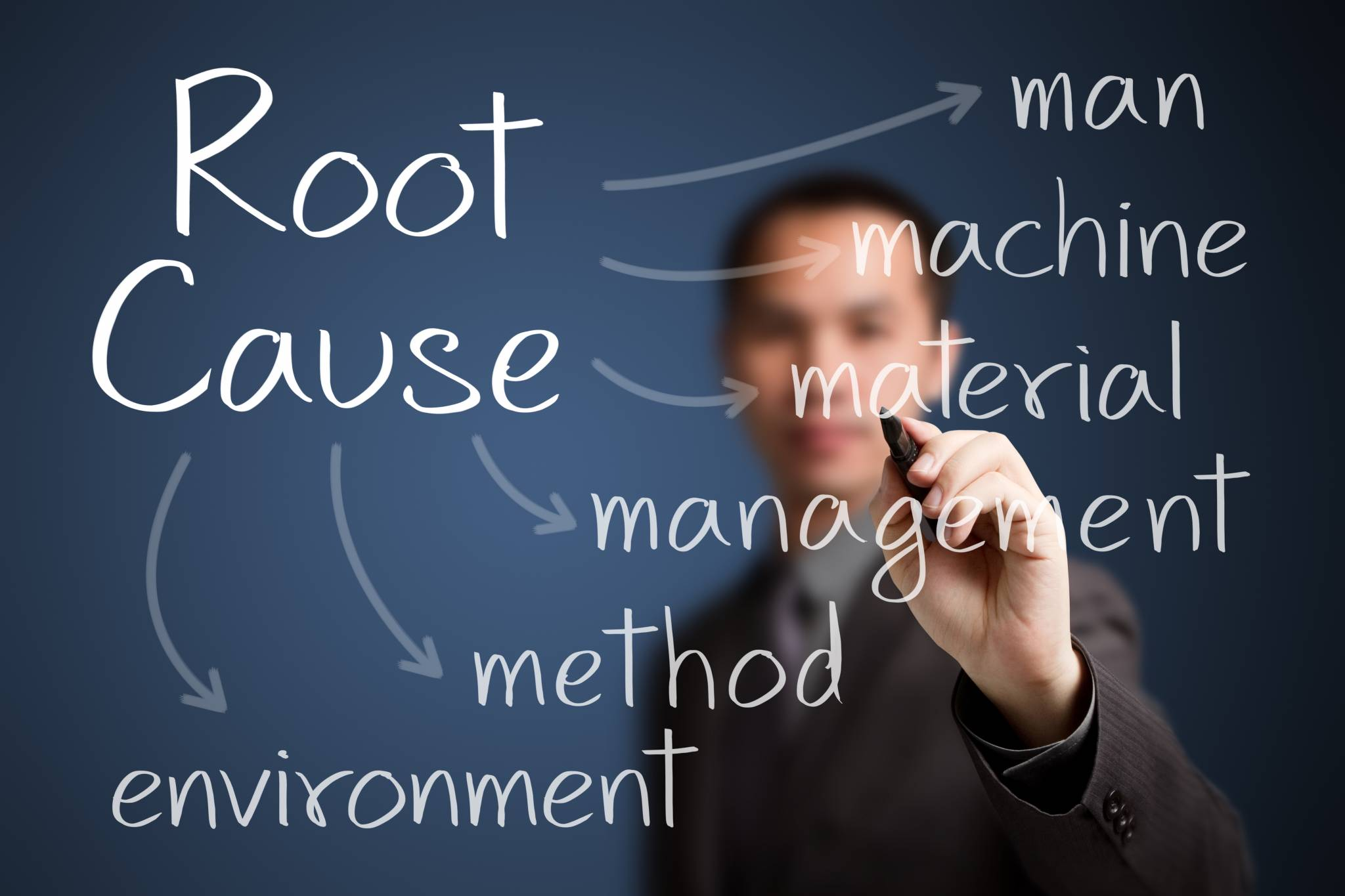 root-cause-analysis-rothstein-publishing